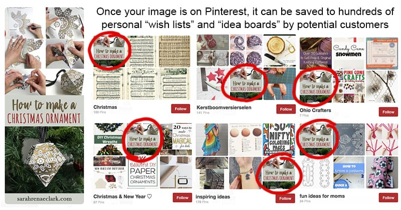 "Once your image is on Pinterest, it can be saved to hundreds of personal ""wish lists"" and ""idea boards"" by potential customers 