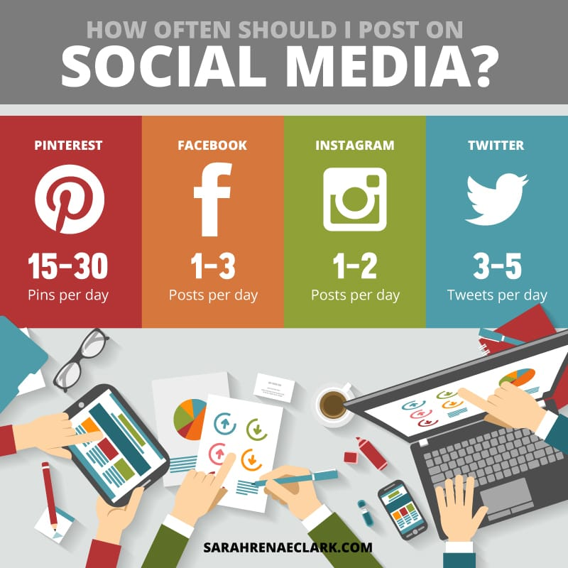 How often should I post on social media? This infographic compares the recommended posting frequency on Pinterest, Facebook, Twitter and Instagram. | Click to read how posting 15-30 times a day on Pinterest is so important | www.sarahrenaeclark.com