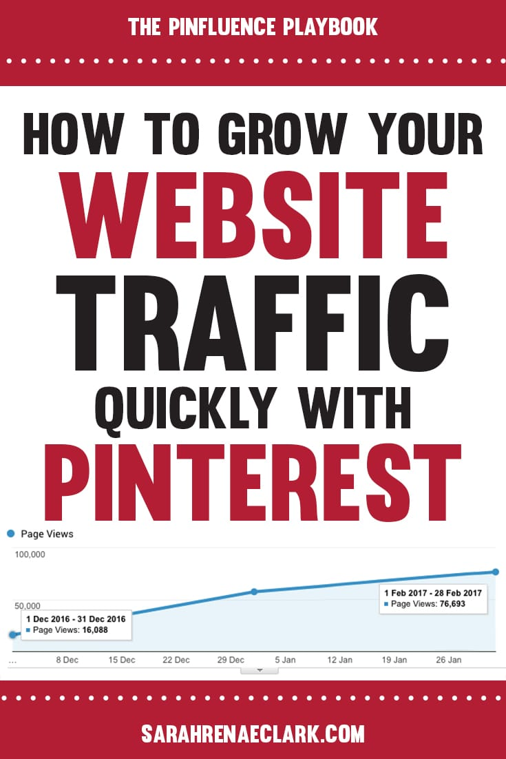 In this guide, I'll show you how I grew my website traffic from 16,000 to 57,000 monthly page views in just ONE month. and what I do now to maintain a steady growth in about an hour per week. - Pinterest marketing made easy!