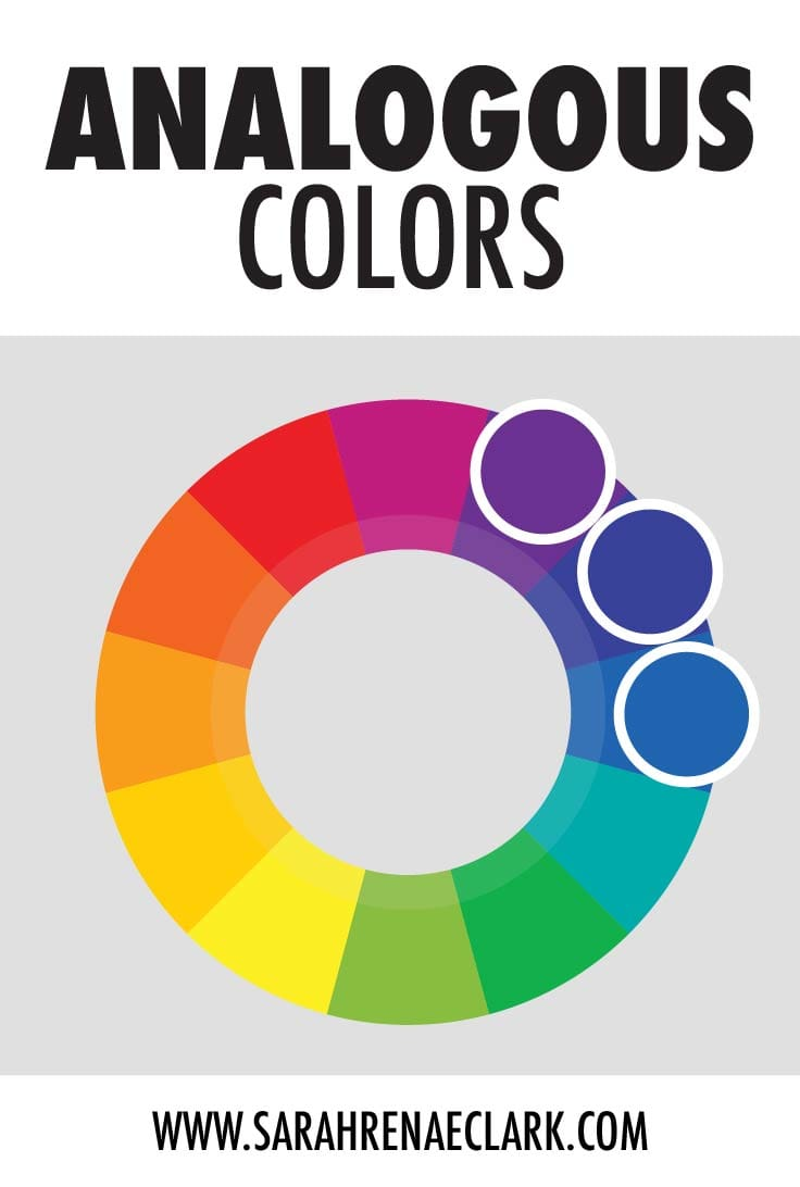 Analogous colors: These are groups of three colors found next to each other on the color wheel. Read more about basic color theory at www.sarahrenaeclark.com #colortheory #color