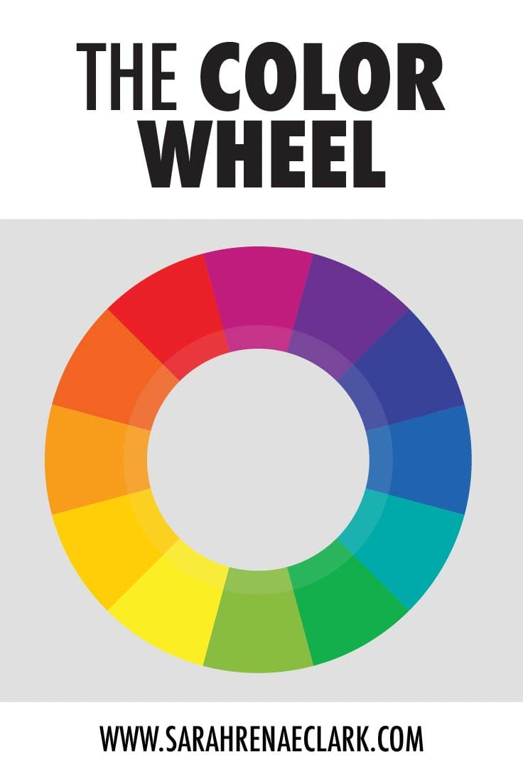 Learn about the color wheel, primary colors, secondary colors, tertiary colors and color harmonies with this handy infographic. Read more about basic color theory at www.sarahrenaeclark.com #colortheory #color