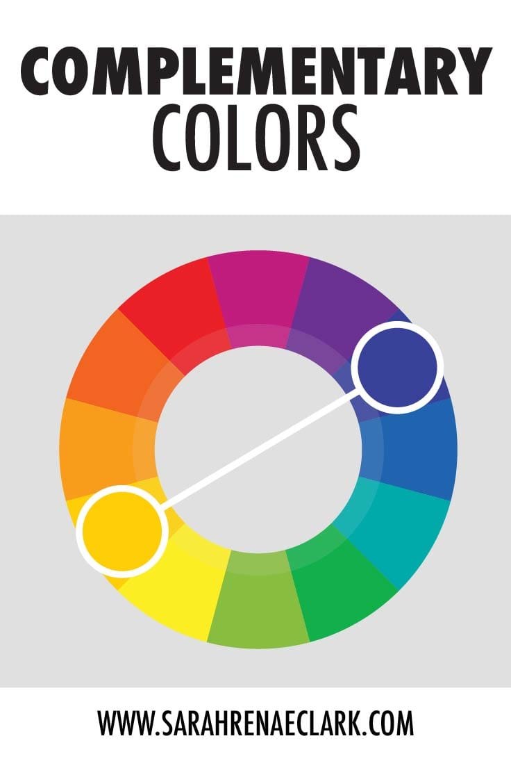 Complementary colors are found across from each other on the color wheel. Read more about basic color theory at www.sarahrenaeclark.com #colortheory #color