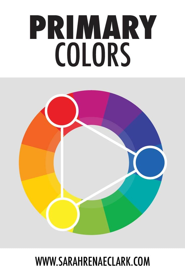 The main colors on the color wheel are Red, Blue, and Yellow. These are called Primary Colors. Read more about basic color theory at www.sarahrenaeclark.com #colortheory #color