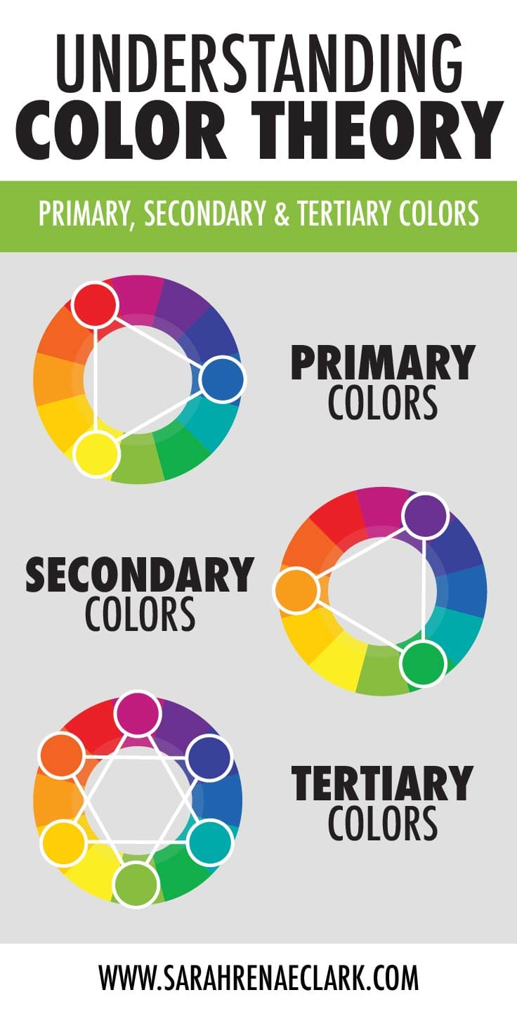 Learn about the color wheel, primary colors, secondary colors, tertiary  colors and color