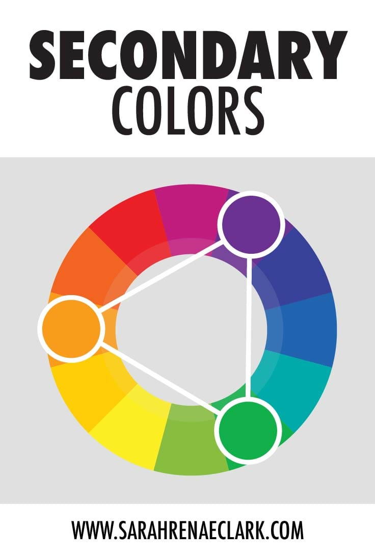 When you mix two primary colors together, you end up with the secondary colors. Orange, green, and purple! Read more about basic color theory at www.sarahrenaeclark.com #colortheory #color