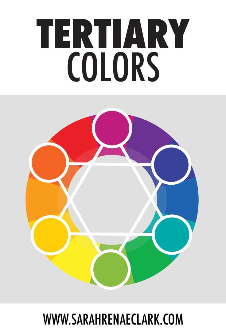 Tertiary colors are the colors you see between the primary and secondary colors, and they are formed by mixing the primary and secondary colors. Read more about basic color theory at www.sarahrenaeclark.com #colortheory #color