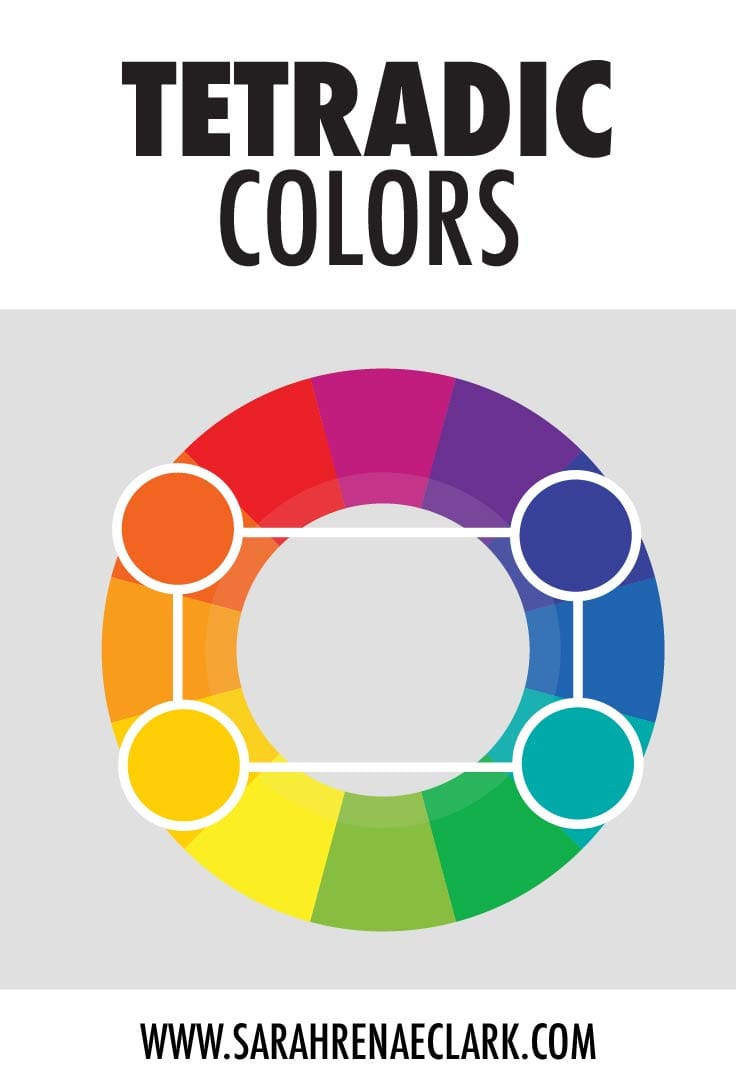 Tetradic colors are a set of two complimentary pairs which form a rectangle on the wheel. Read more about basic color theory at www.sarahrenaeclark.com #colortheory #color