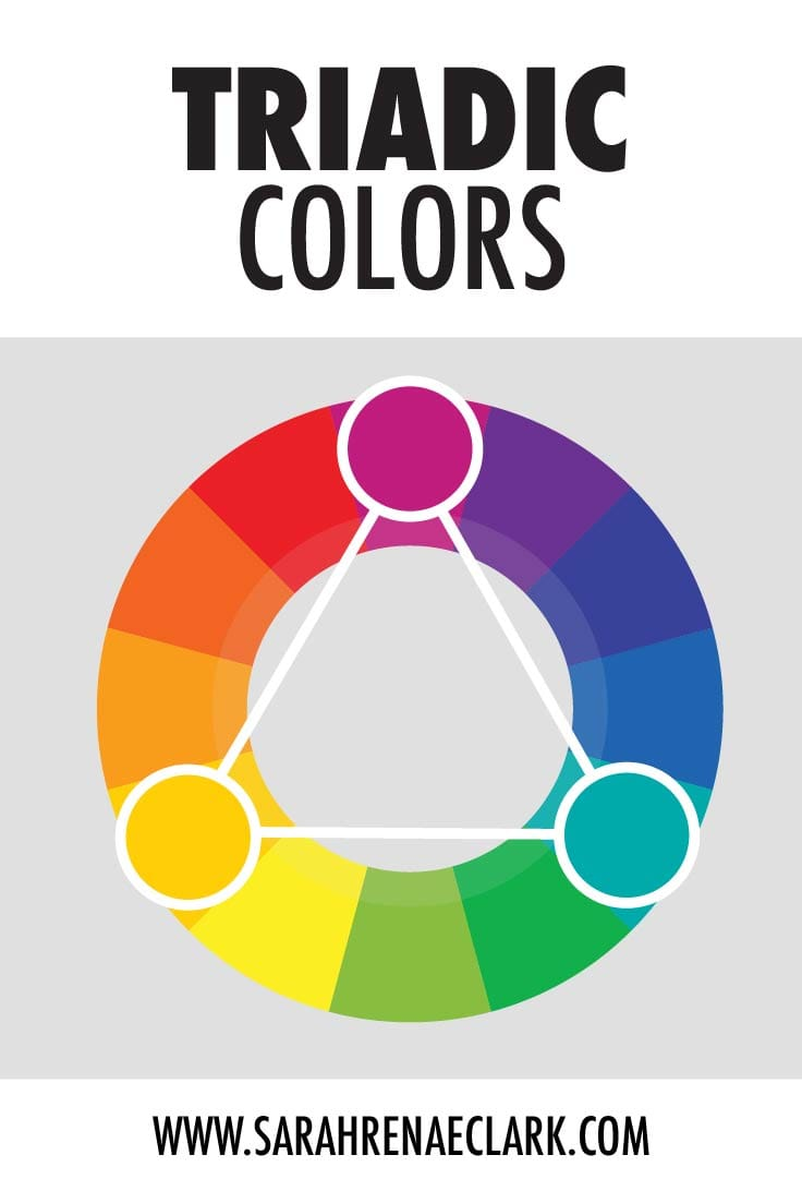 Triadic colors: This color scheme uses colors that are evenly spaced on the color wheel. Read more about basic color theory at www.sarahrenaeclark.com #colortheory #color