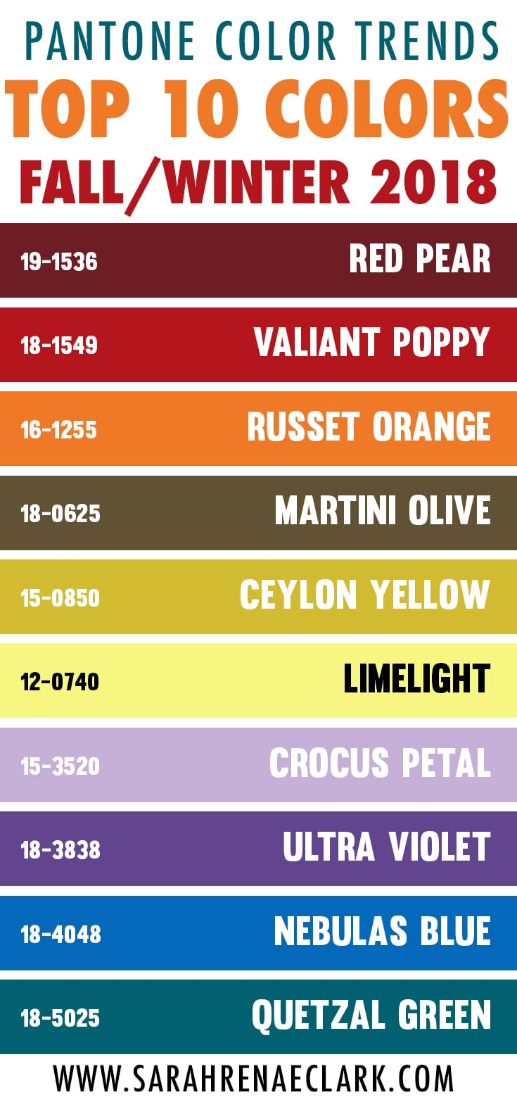 Pantone Color Trends - Top 10 Colors for Fall/Winter 2018 include red pear, valiant poppy, russet orange, martini olive, ceylon yellow, limelight, crocus petal, ultra violet, nebulas blue and quetzal green.