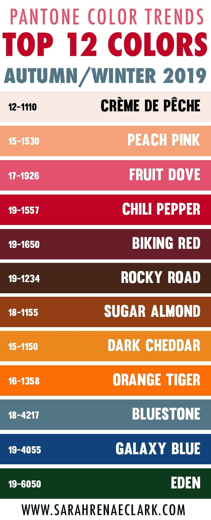 2019 Pantone Color Trend Report - Top 12 Colors for Autumn/Winter 2019-20 include Crème de Pêche, Peach Pink, Fruit Dove, Chili Pepper, Biking Red, Rocky Road, Sugar Almond, Dark Cheddar, Orange Tiger, Bluestone, Galaxy Blue and Eden