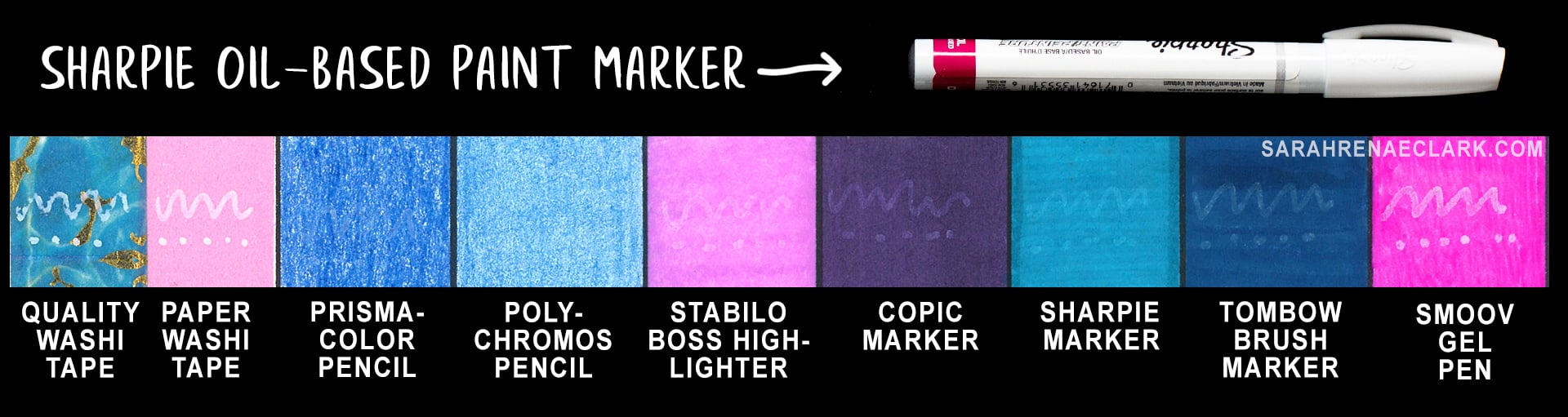 Sharpie Oil-Based Paint Marker Review